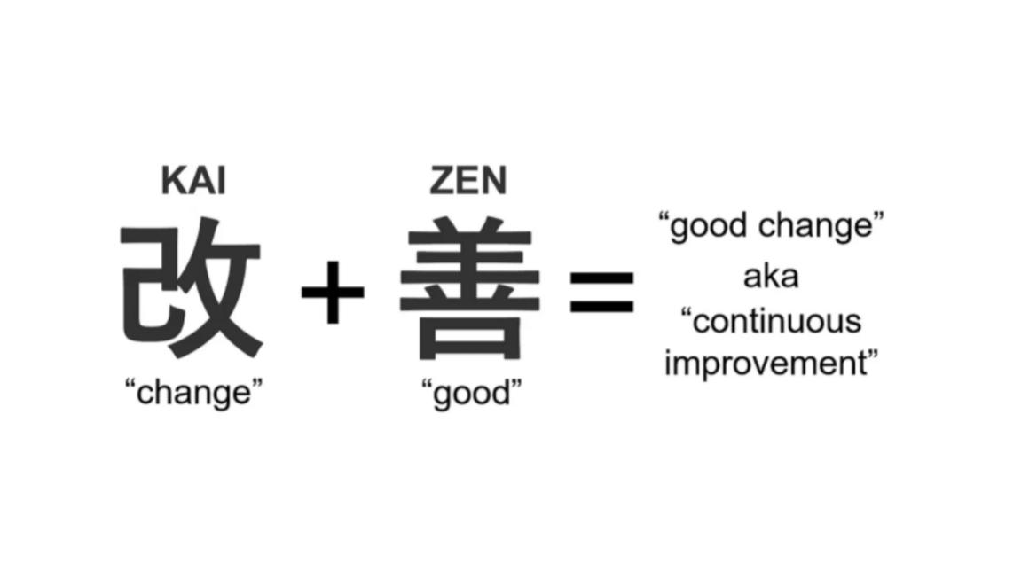 Ufak ve Sürekli Adımlarla Büyük Değişimler | Kaizen